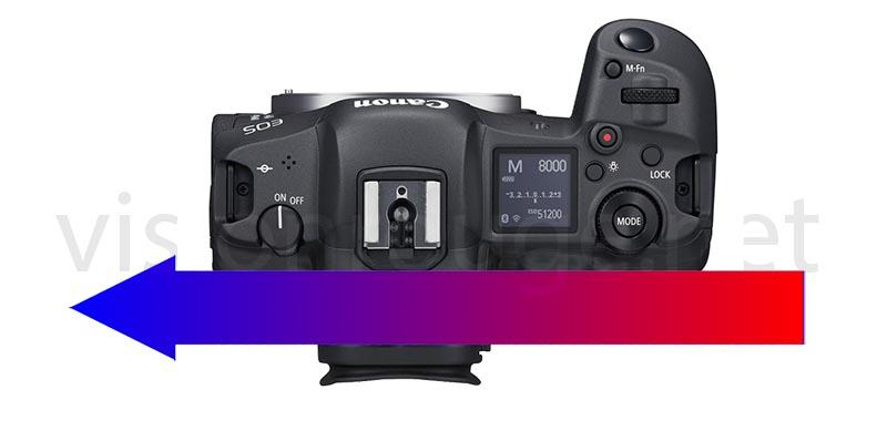 Canon Overheating airflow SLFA-R5